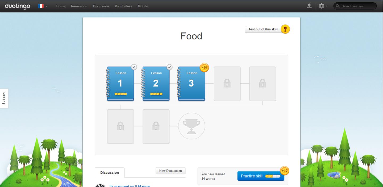 Duolingo french food skill tree 1